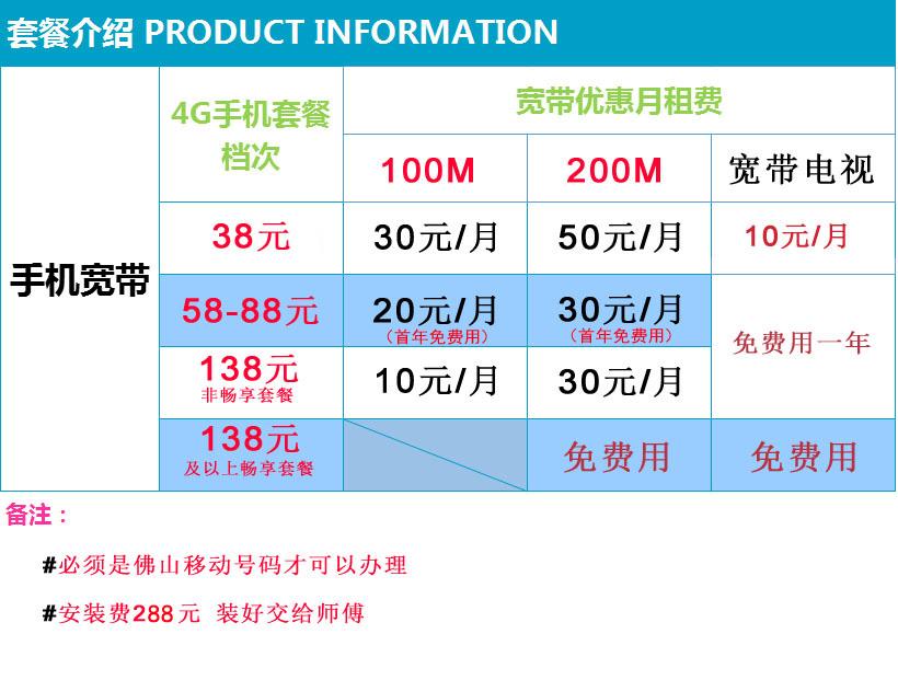 上海联通宽带怎么样_100M光纤每月10元(188或以上用户专享) - 佛山 顺德 禅城 南海 ...
